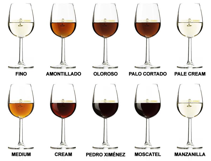 Tipuri de vin de Jerez (Sherry), @vinetur.com